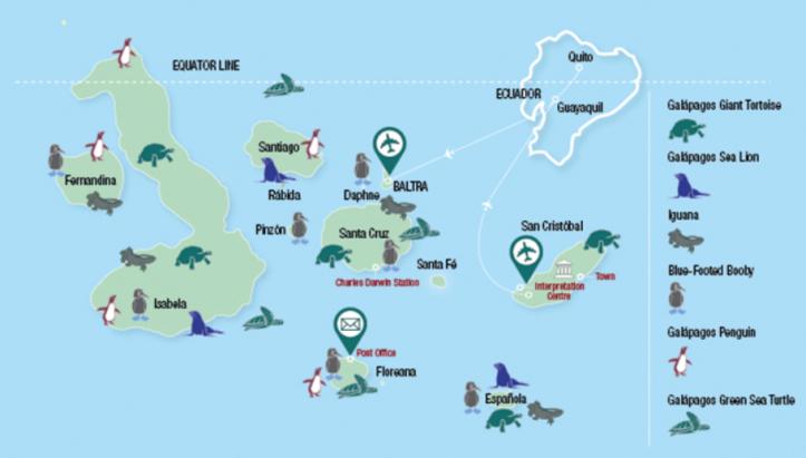 Galapagy a zivot